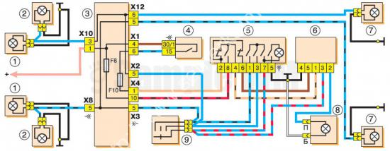 Схема подключения поворотов и аварийной сигнализации на ВАЗ-2107, 2105 и 2104