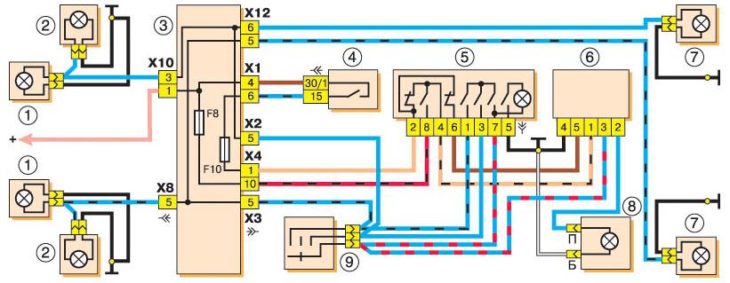 Схема подключения поворотов и