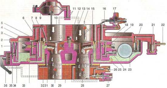 Схема карбюратора «Озон»: 1