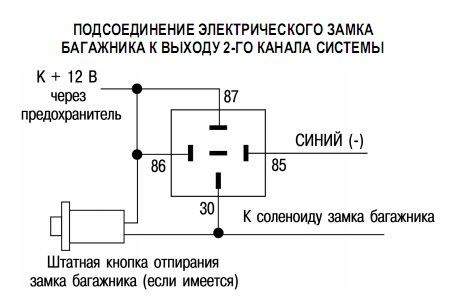 Схема электро багажника