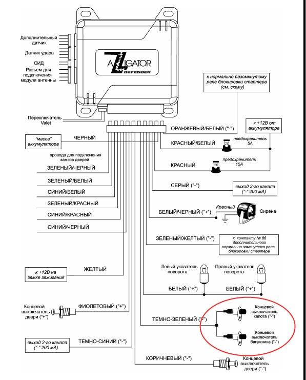 Схемы и точки подключения авто