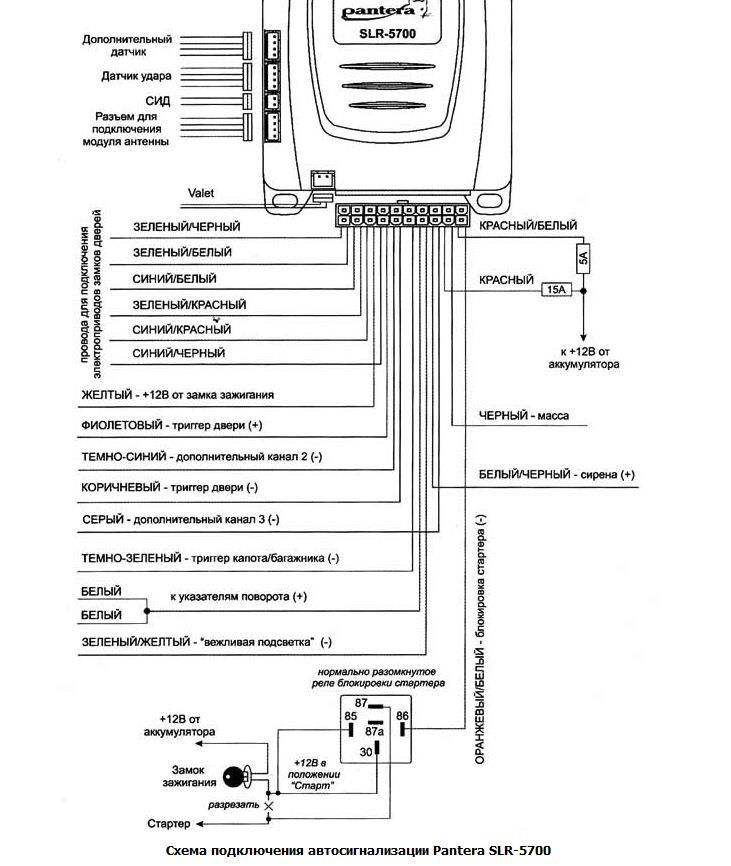 Схема подключения сигнализации пантера slk-200sc5