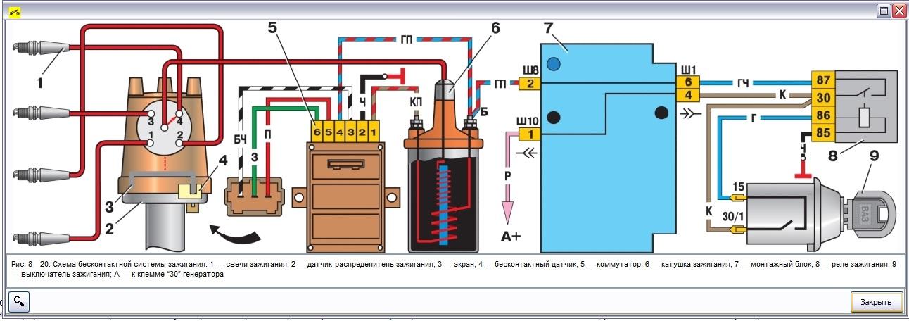 Схема подключения катушки зажигания ваз 2109 карбюратор